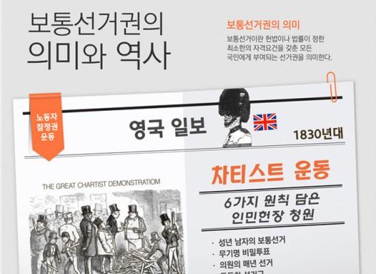 중앙선거관리위원회 미래유권자 인포그래픽