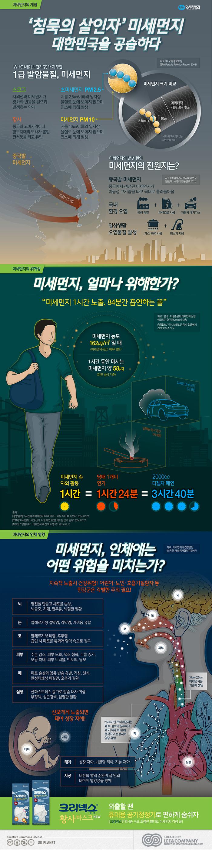 [리앤컴퍼니]_크리넥스_2월_1_전체컷_V.1.0.0