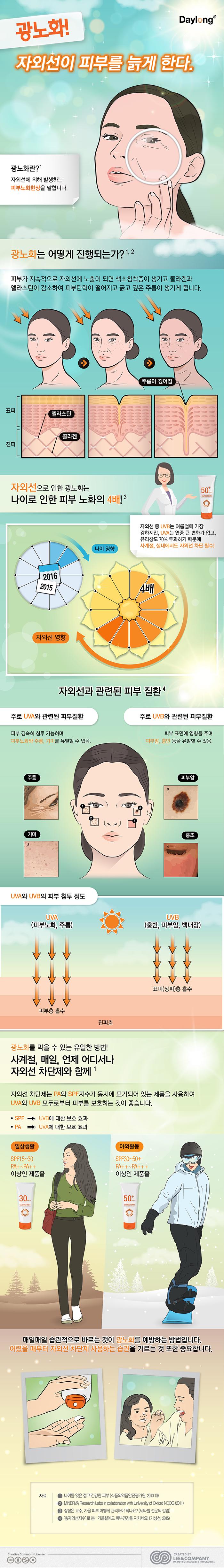 [리앤컴퍼니]_IN_자외선콘텐츠_1월