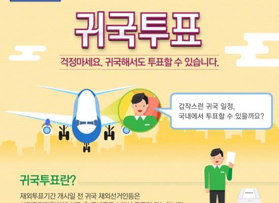 [중앙선거관리위원회]재외선거 '귀국투표'