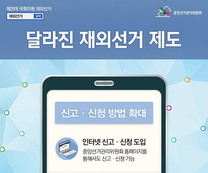 [중앙선거관리위원회] 재외선거 '달라진 재외선거 제도'