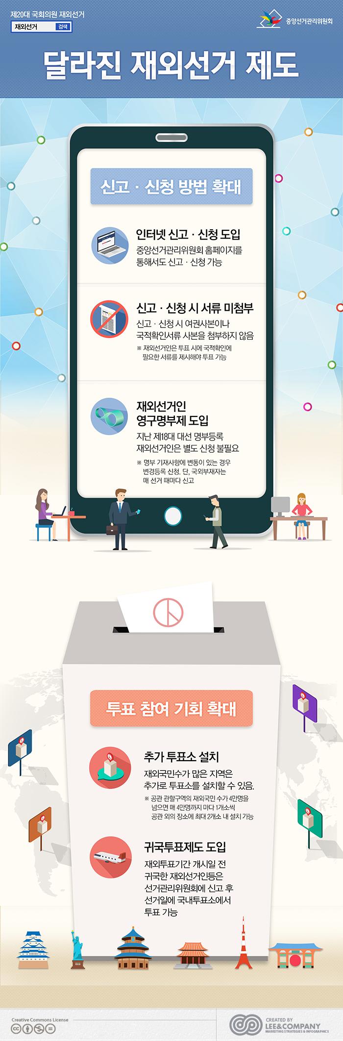 달라진재외선거제도_web
