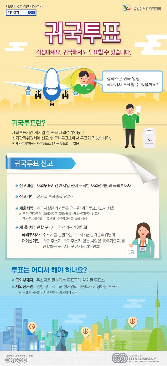 [리앤컴퍼니]_재외선거_05귀국투표