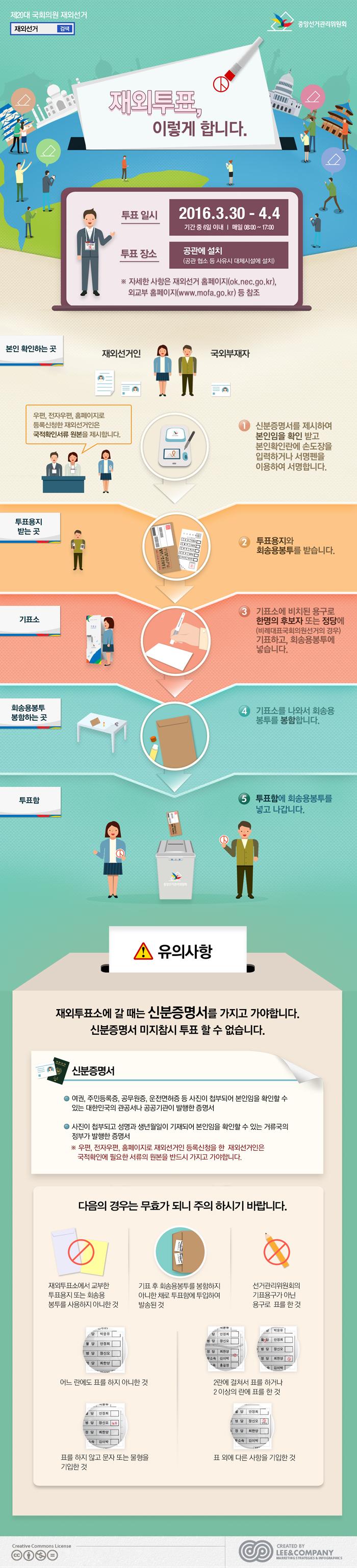 [리앤컴퍼니]_재외선거_06투표방법