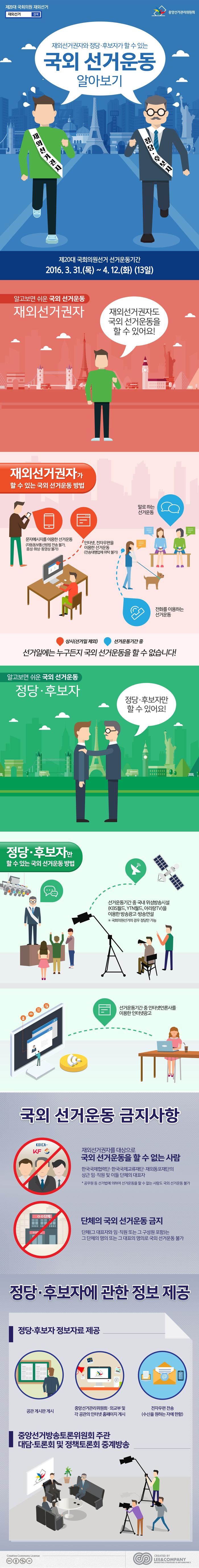 [리앤컴퍼니]_재외선거_07국외선거운동