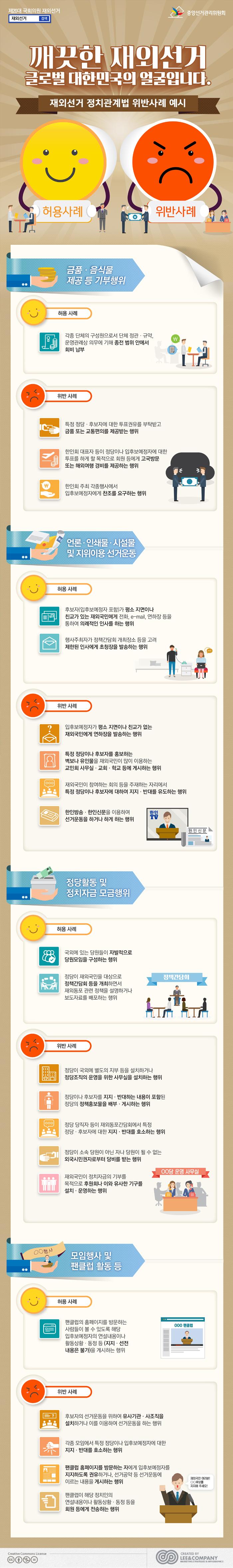 [리앤컴퍼니]_재외선거_08선거법위반사례