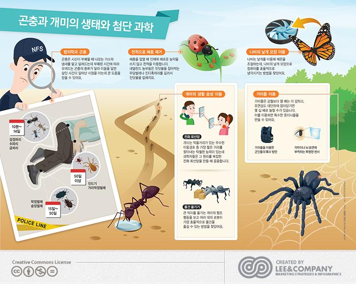 [리앤컴퍼니]_IN_브리태니커_3차_곤충과거미2