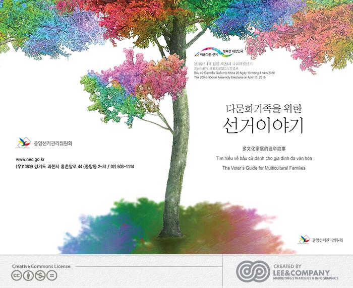 [중앙선거관리위원회]_다문화가정팸플릿_cover_L
