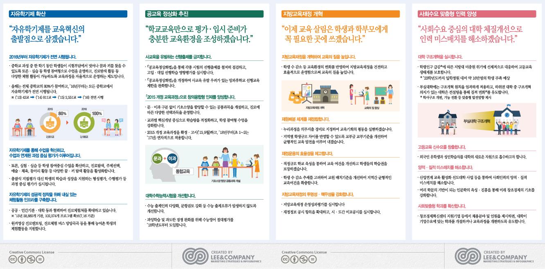 교육개혁-6대과제-리플릿_8p_안면_v.1.0