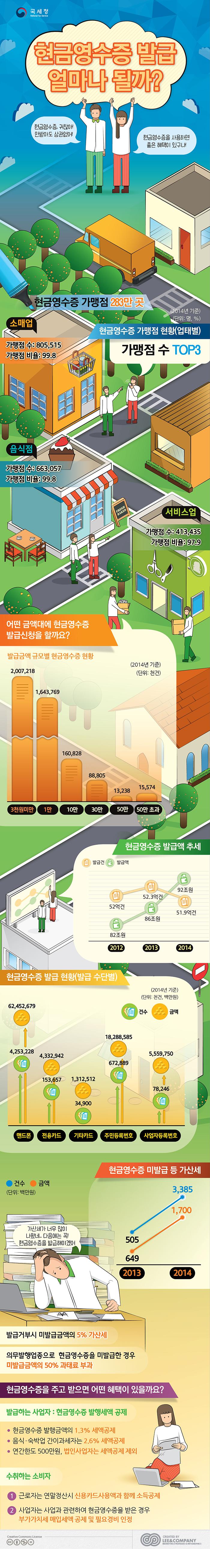 [리앤컴퍼니]_IN_6_현금영수증