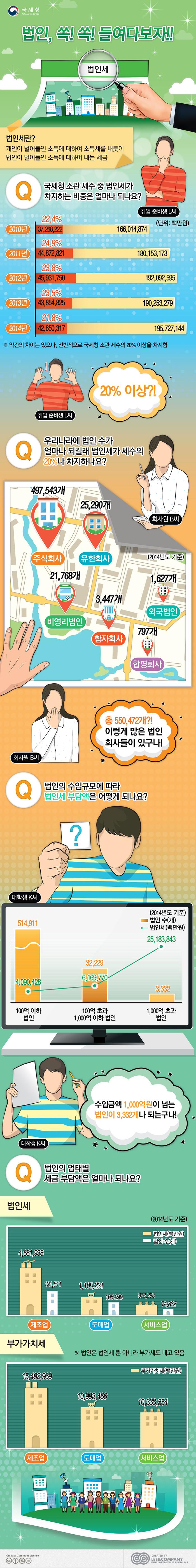 [리앤컴퍼니]_IN_9_법인세