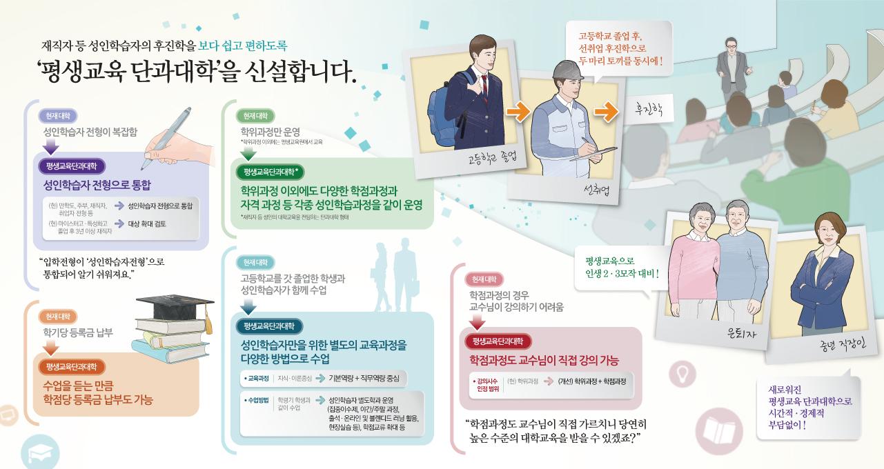 [교육부]_ED_평생교육_안쪽면_인쇄용_최종